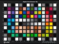 R 1.5.8_Digital Colorchecker